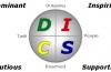 The D.I.S.C Model Behaviour