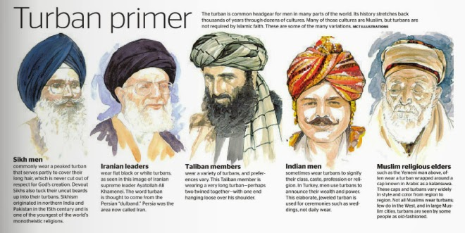 turban-primer-red-eye-2012-online