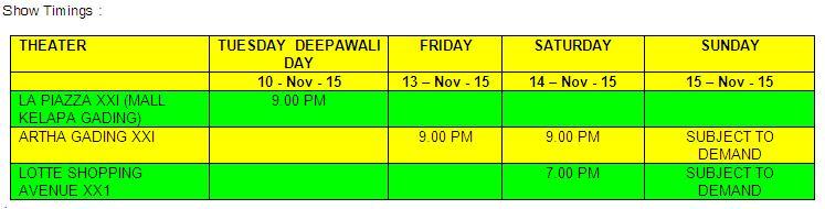 show timings