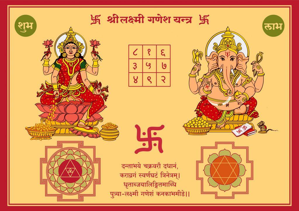 Shri Laxmi Ganesh Yantra