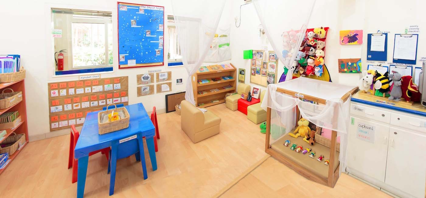 11 Recommended Preschools In Jakarta Indoindians