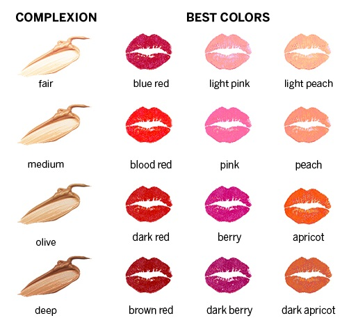 The Best Natural Lipstick Should Add A Hint Of Color