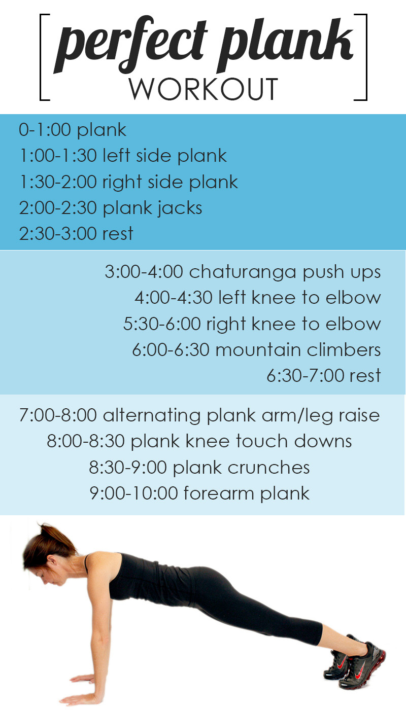 5 Benefits of Doing Planks Regularly - Indoindians