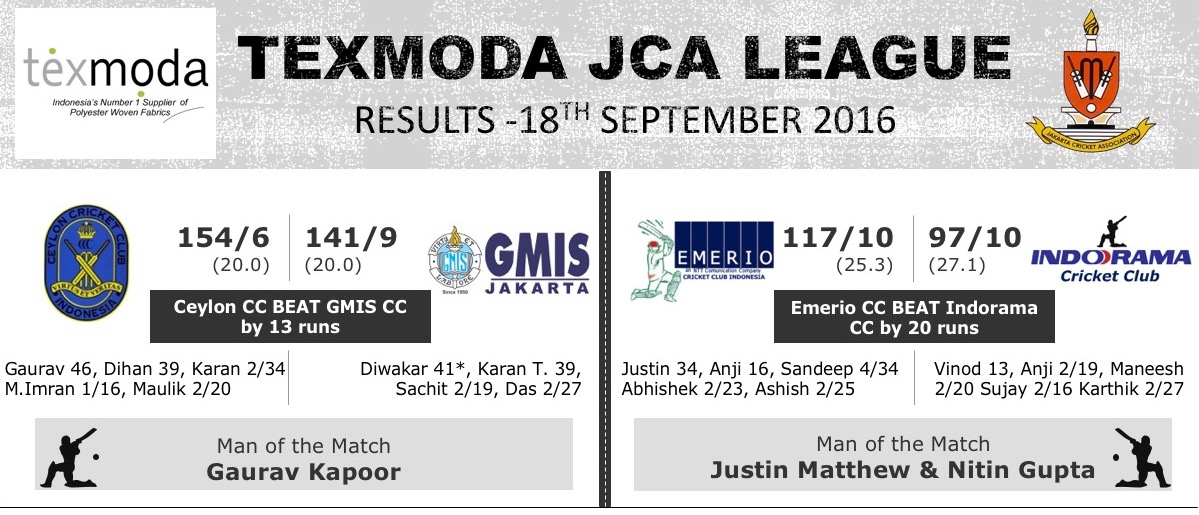 Ceylon CC & Emerio CC Win Their Opening Games to Get The JCA Season Started