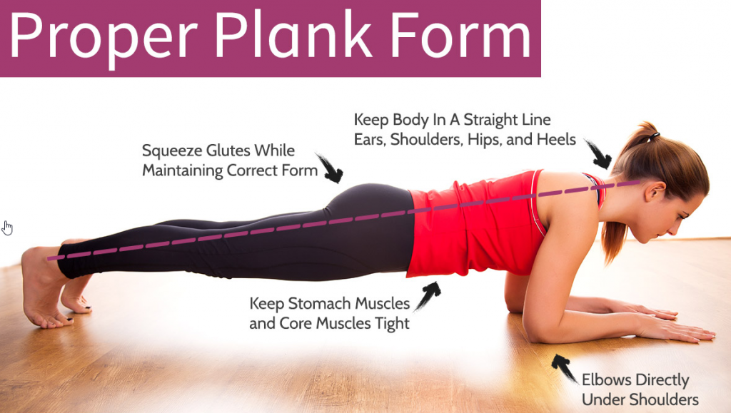 The proper plank form