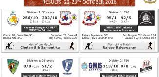 Yadavas Senayan CC Beat WISCI Wanderers on a Rain Marred Weekend