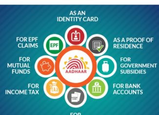 Uses of Aadhaar Card