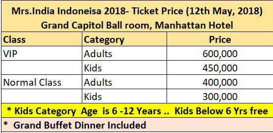 Mrs India Indonesia finale pricing