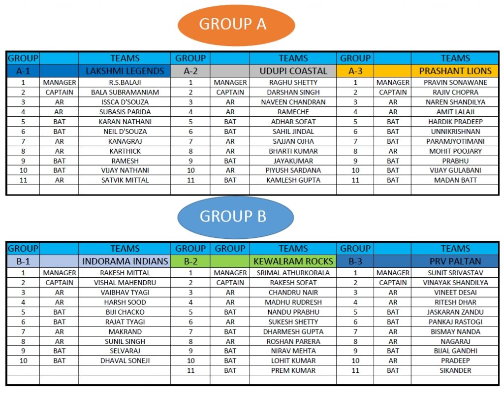 BCL 9 Teams & Players