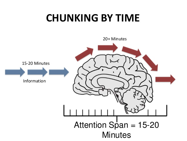 5 minutes time chunking