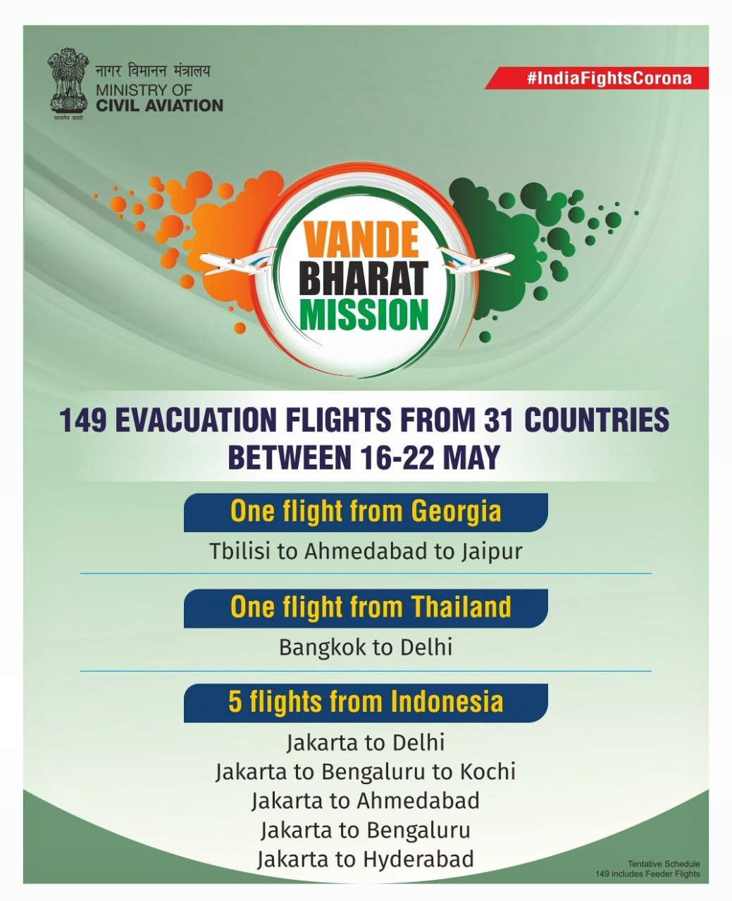 repatriation of Indians from Indonesia